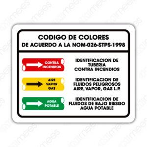 STU 001 Señalamiento Código de Colores de Acuerdo a la NOM-026-STPS-1998