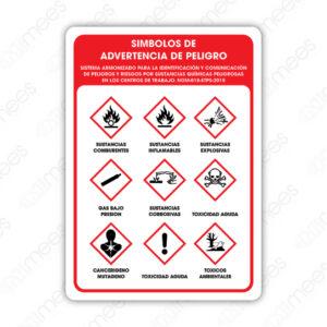 SGA 001 Señalamiento Símbolos de Advertencia de Peligro