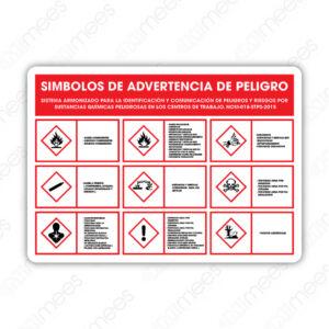 SGA 002 Señalamiento Símbolos de Advertencia de Peligro
