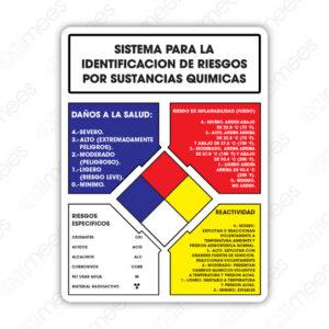 SSC 002 Señalamiento Sistema Para la Identificación de Riesgos Por Sustancias Químicas