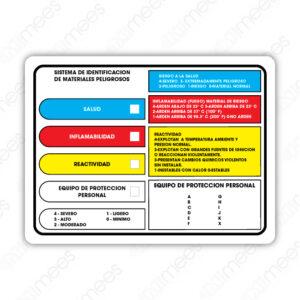 SSC 003 Señalamiento Sistema de Identificación de Materiales Peligrosos